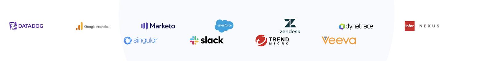 AWS AppFlow Integration Partners