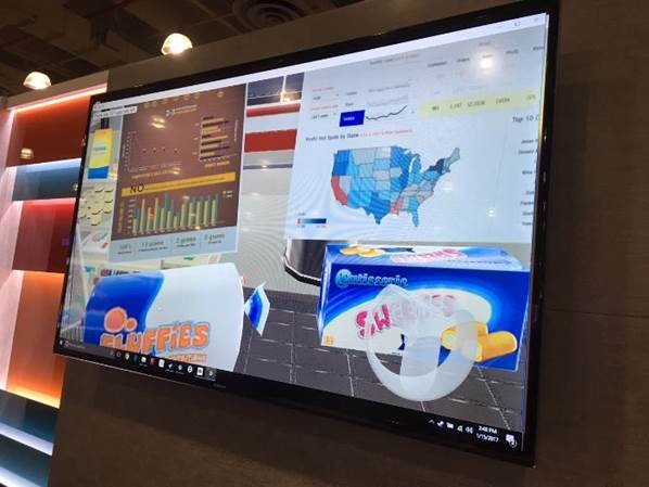 Tableau's Integration for advanced analytics