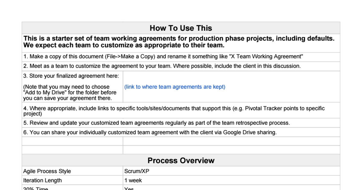 team working agreement google sheets. Black Bedroom Furniture Sets. Home Design Ideas