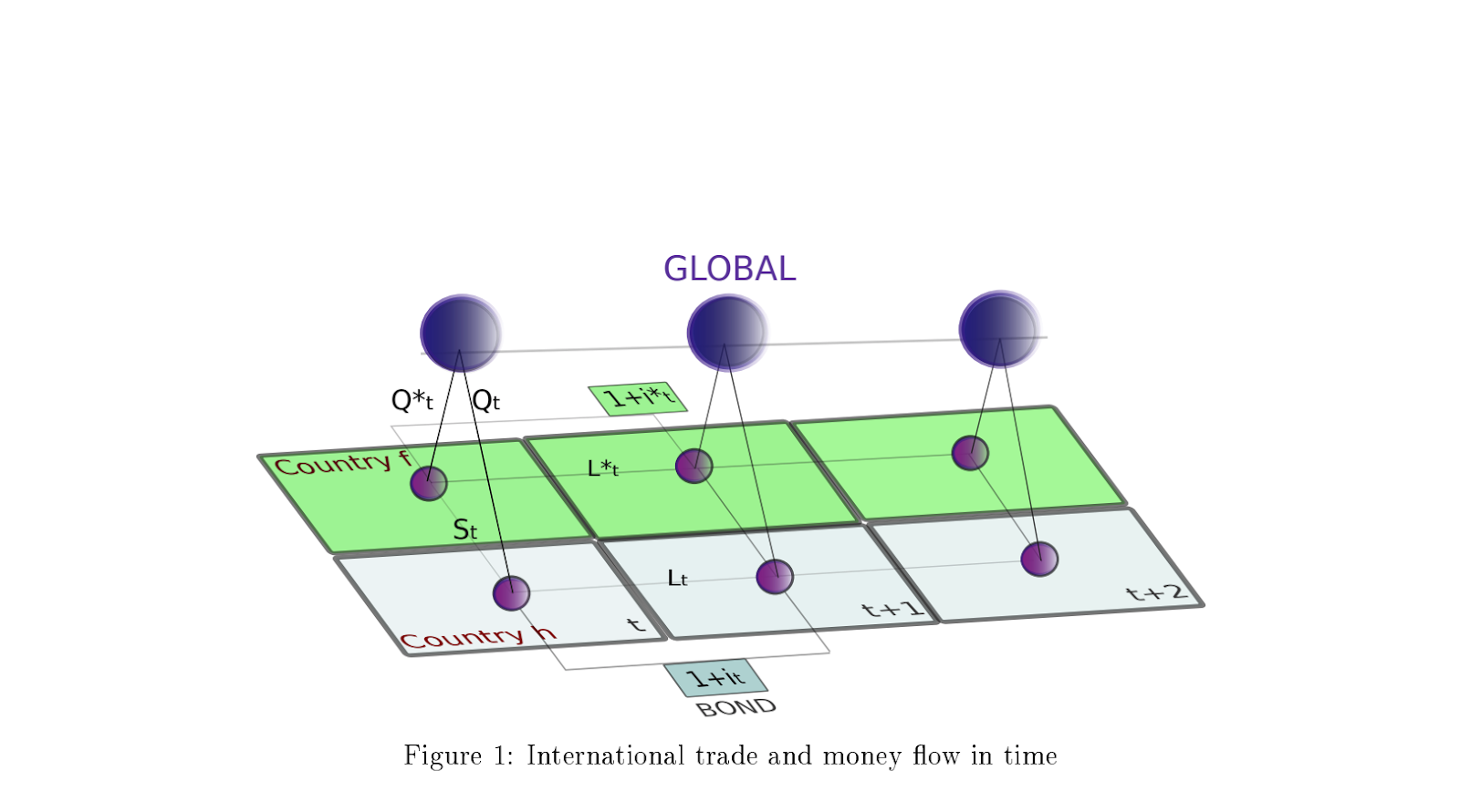 Research Paper: Bitcoin Disrupts International Monetary Policy