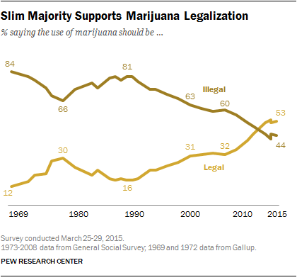 FT_15.04.14_marijuanaLegalization.png