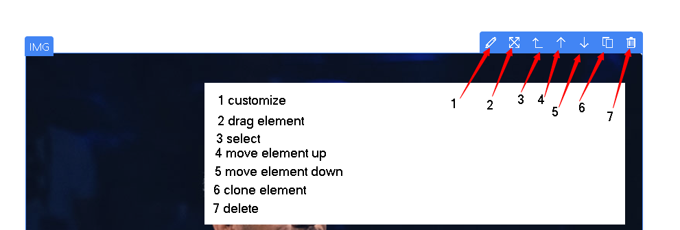 element features