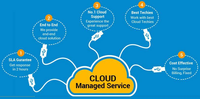 Advantage of Cloud Backup - Pros of using Cloud Backup Services