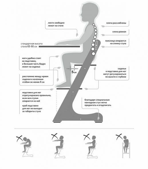 Ключевые моменты, которые следует иметь в виду при изготовлении растущего стула
