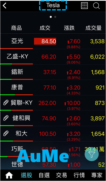 特斯拉概念股 2021,特斯拉概念股 台灣,特斯拉概念股有哪些,特斯拉概念股龍頭,特斯拉概念股推薦,特斯拉概念股亞光,特斯拉概念股2020,特斯拉概念股2019,特斯拉概念股是什麼,特斯拉概念股股票