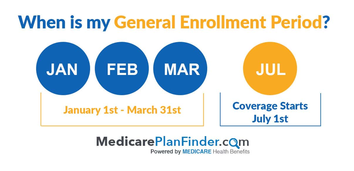 general-enrollment-period-medicare-plan-finder