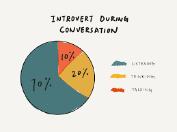 Introvert Memes (5+ List)