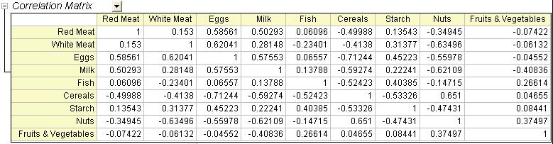 Pca ex1 correlation matrix.png