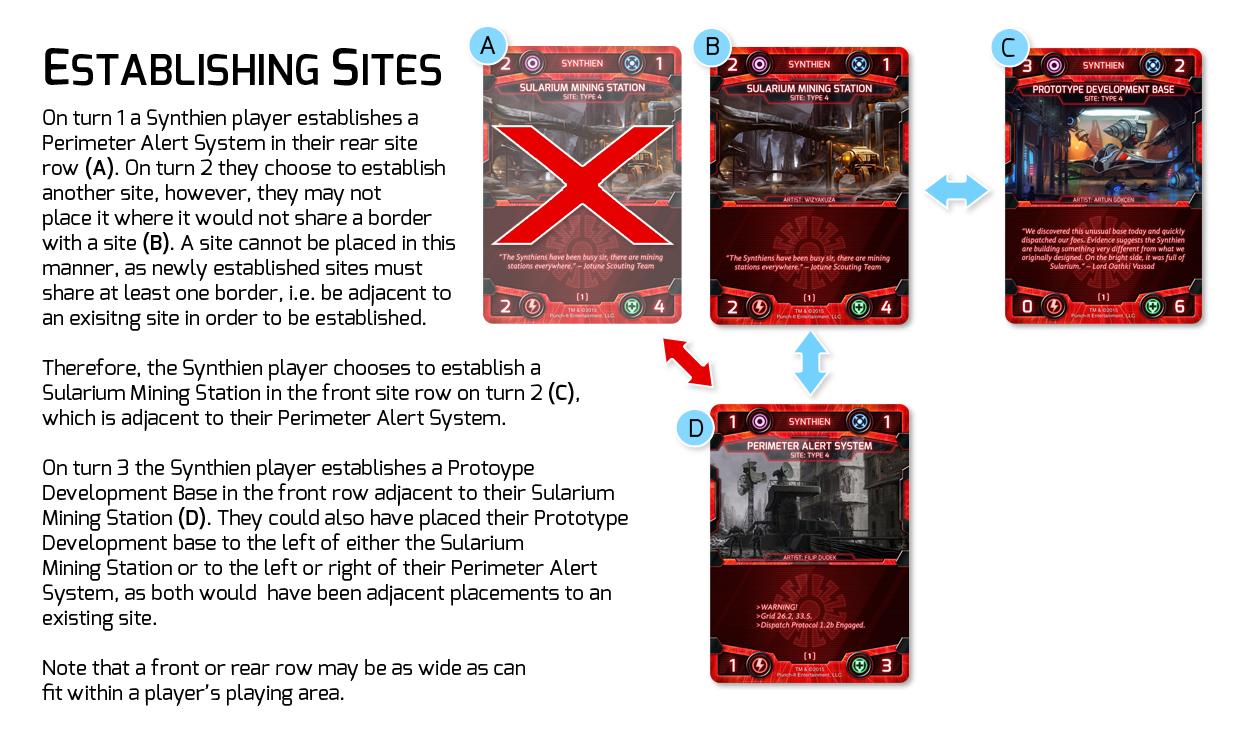 Establishing Sites.jpg