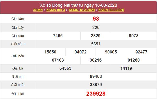 Kết quả xổ số Đồng Nai