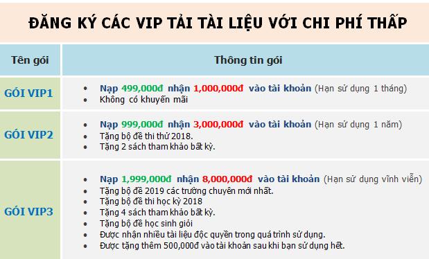 Bảng giá Gói VIP