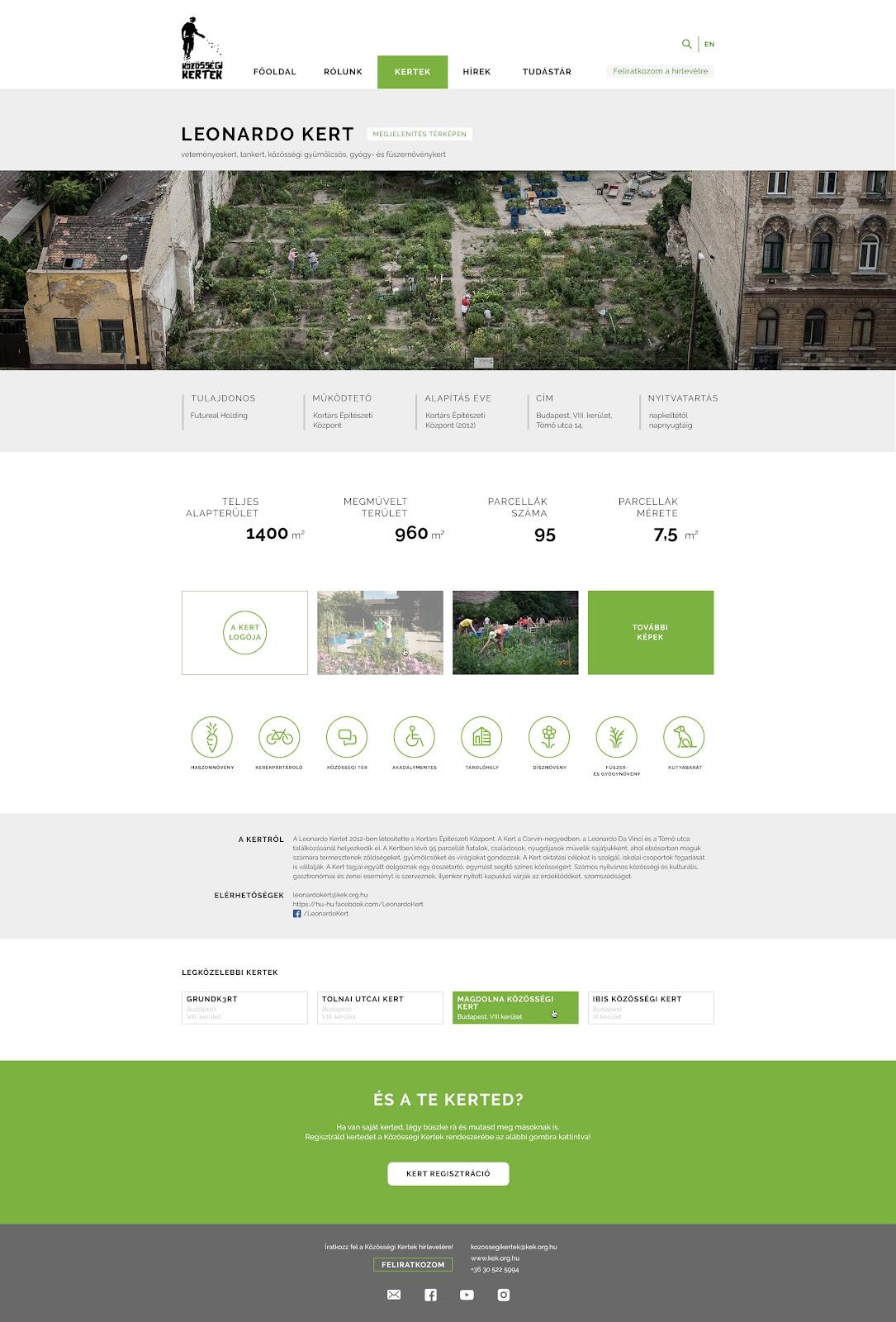 A közösségi kertek adatai ilyen formában fognak megjelenni a honlapon