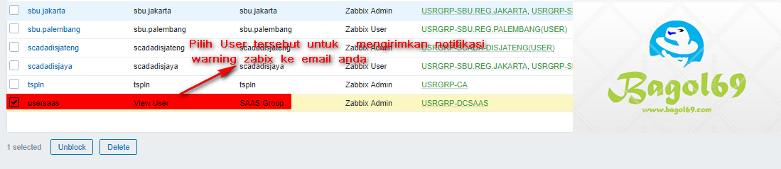 """Cara  Konfigurasi  """" Zabbix  Monitoring """"  untuk  mengirim  E-mail  Alert  Ke  Email  Account"""