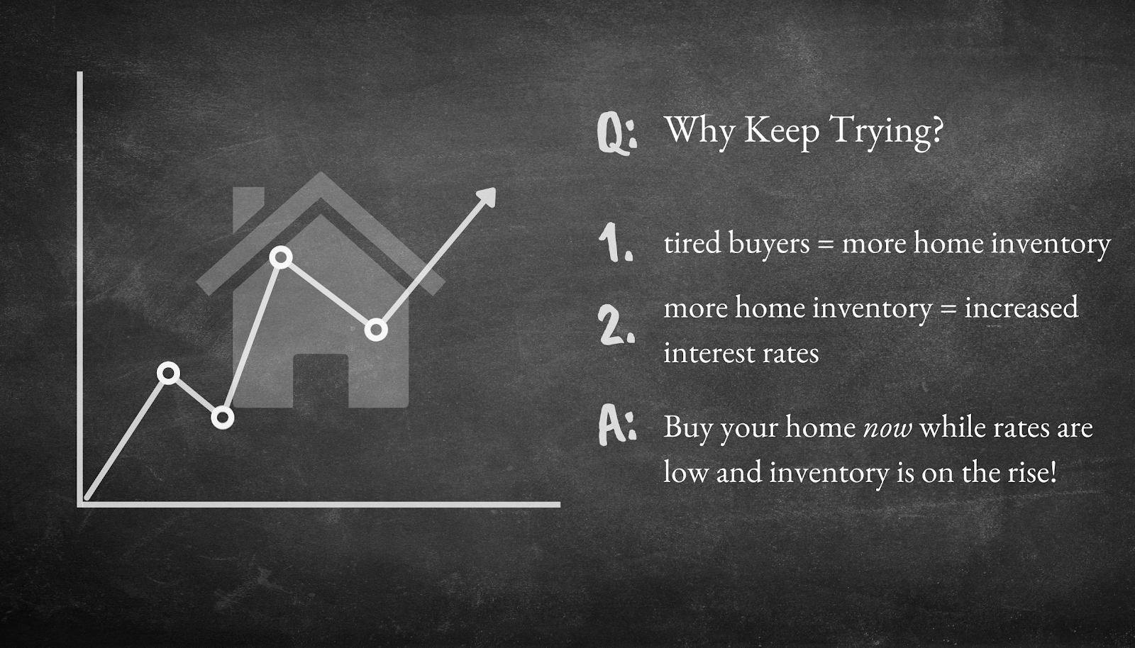 A chart illustrating why now is the time to be purchasing a home.