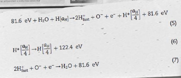Hydrino Catalysis