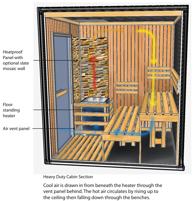 Sauna Internal View with Floor Standing Heater.jpg