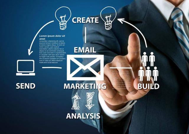 Nhu cầu đặt dịch vụ marketing trọn gói ở các doanh nghiệp nước ta ngày càng tăng