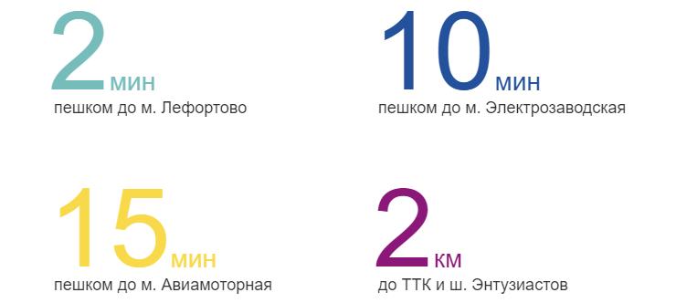 достпуность метро.png