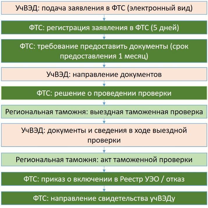 \\kdr.eurochem.ru\profiles$\KDR\Khotmirova_AV\Desktop\Рисунок1.jpg