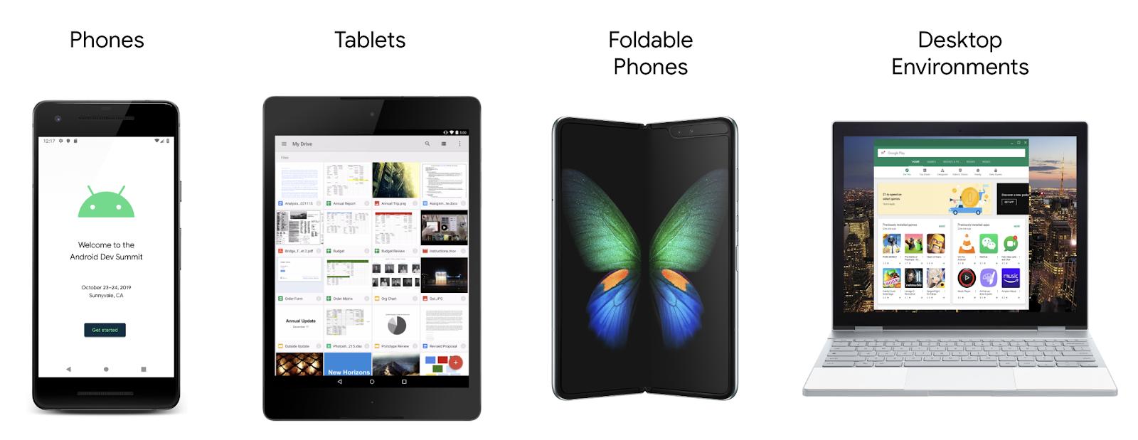 Phones, tablets, foldable phones, desktops