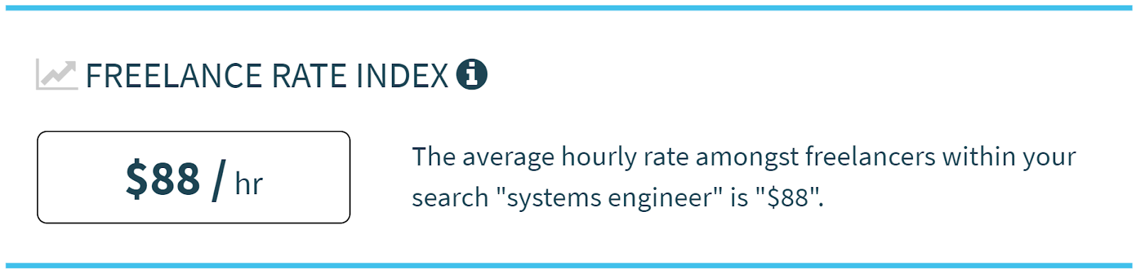 Average Freelance Rate of a Systems Engineer
