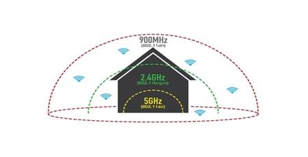 Отличия частотных диапазонов 2,4 ГГц и 5 ГГц, изображение №2