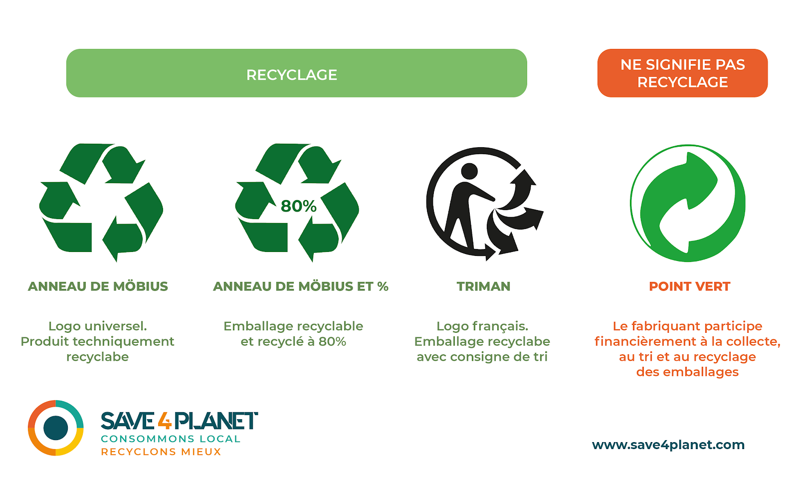 Logo recyclage France - infographie Julie Blanc