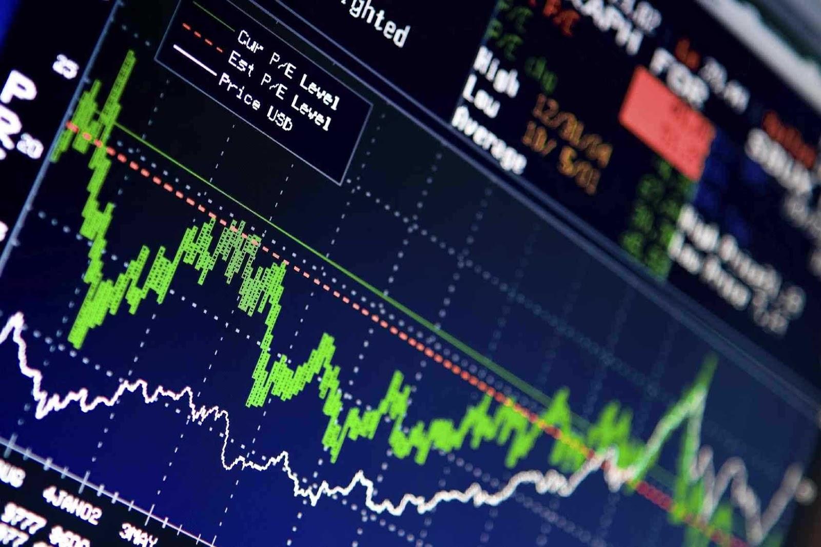 Bí quyết lựa chọn kiểu đầu tư tài chính phù hợp với điều kiện và tính cách của bạn