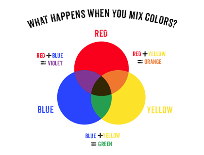 Color-Wheel-Mix-Colors.jpg