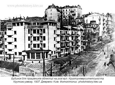 Нацменшини Києва 1920-1930-х рр.: кількість, соціально-економічне становище, мова та побут