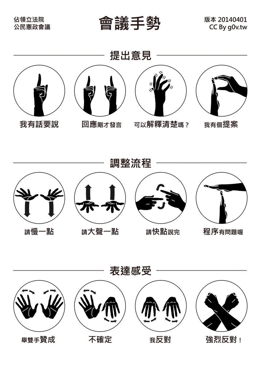 https://hackpad-attachments.imgix.net/hackpad.com_huQ9PiQah3y_p.51831_1396420686394_hand-signals.jpg?fit=max&w=882