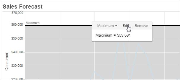 https://help.tableau.com/current/pro/desktop/en-us/Img/reference_lines_web5.png