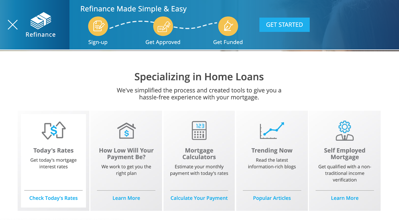 Best Mortgage Refinance of 2019