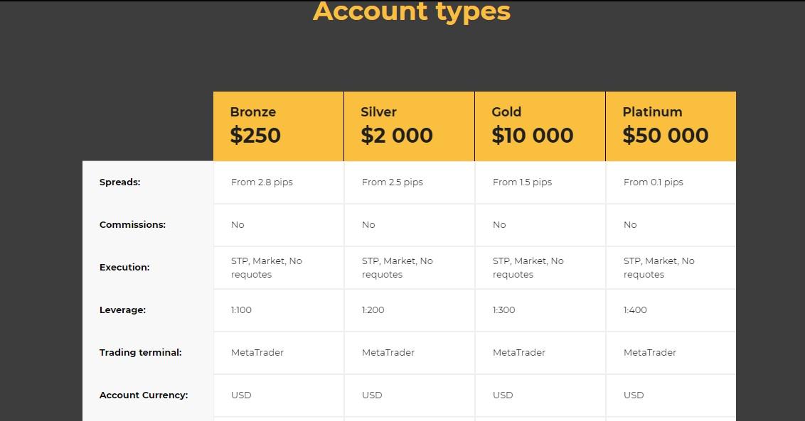 An insidious online scam broker AssetShot review news