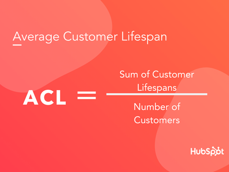 Average customer lifespan formula