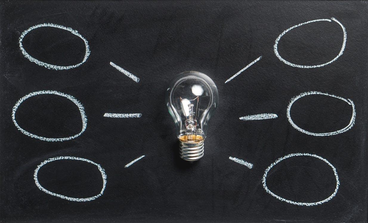 ideas for advertising strategies