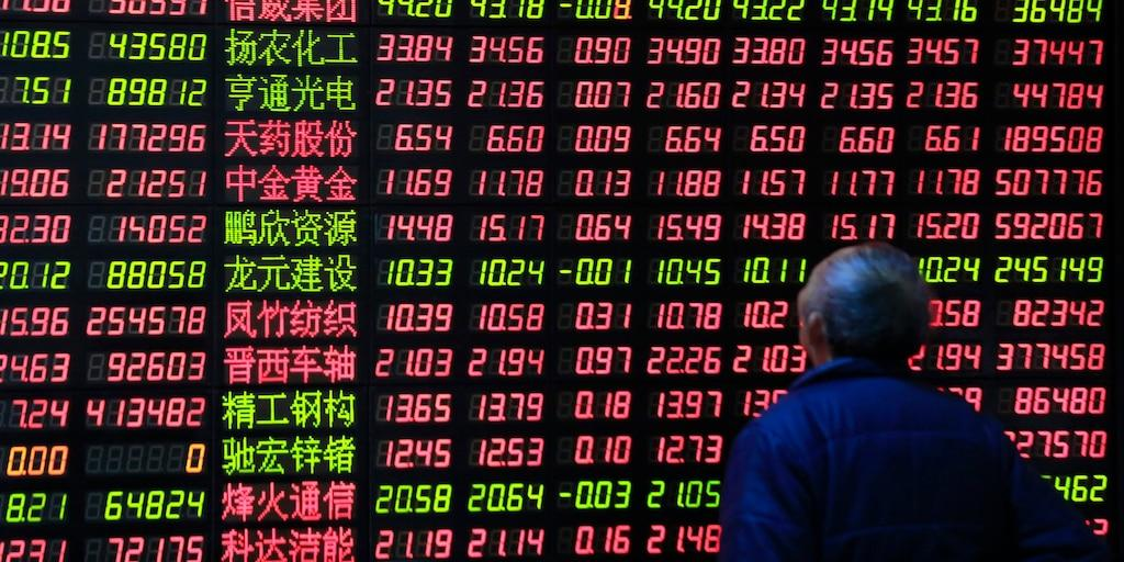 Image result for china economy