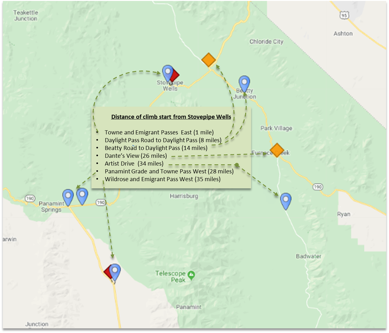 Cycling Death Valley - map with climbs in relation to Stovepipe Wells