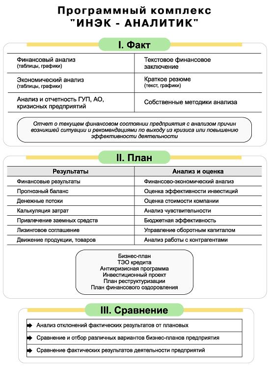 Бизнес план автоматизации управления предприятием реферат 6109