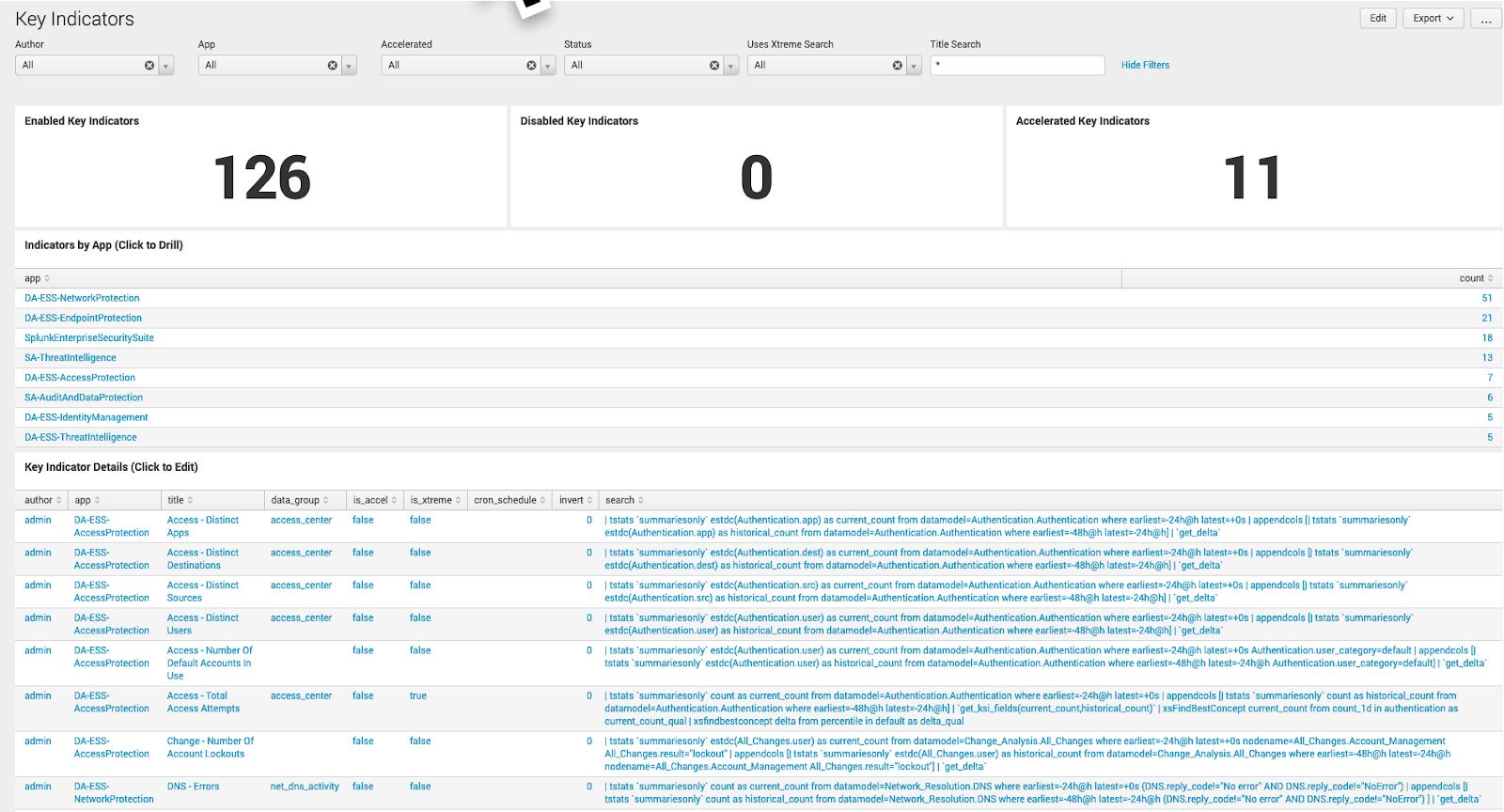 Introducing the Enterprise Security Configuration Explorer App