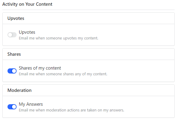 activity on your content on quora