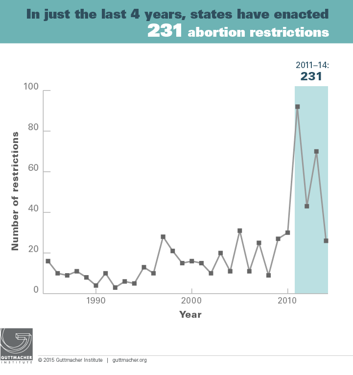 last-four-years-231-restrictions.png