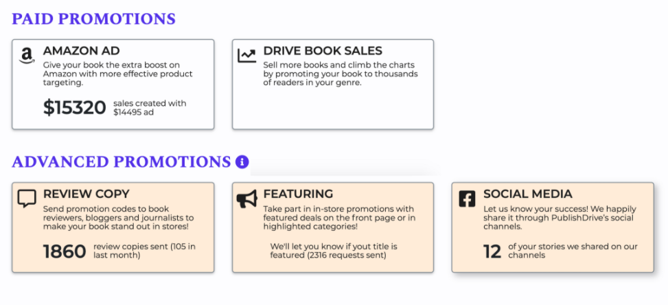 publishdrive_how_to_promote_your_book_online