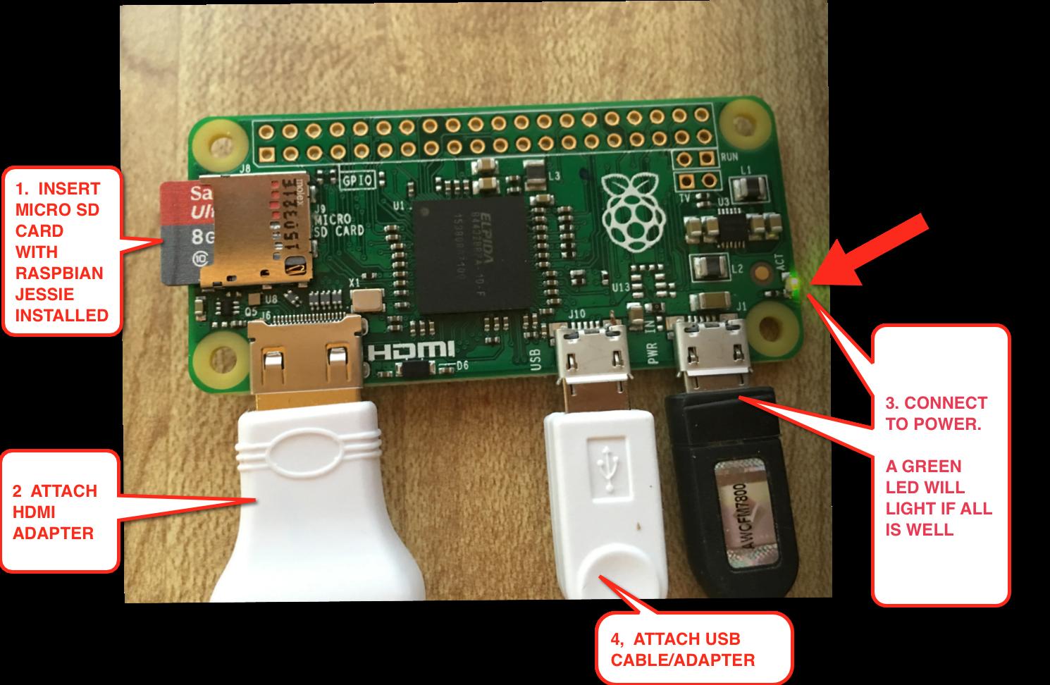 Getting Started Raspberry Pi Raspbian Os – Fondos de Pantalla