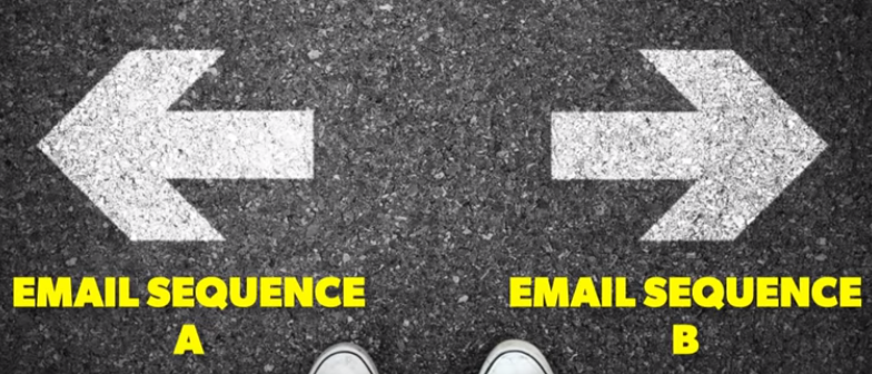 What's Working Now In Email Marketing (2019)