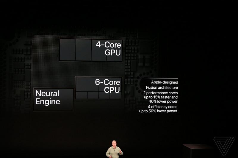 So sánh iPhone X và XS: Đâu là lựa chọn hoàn hảo dành cho bạn