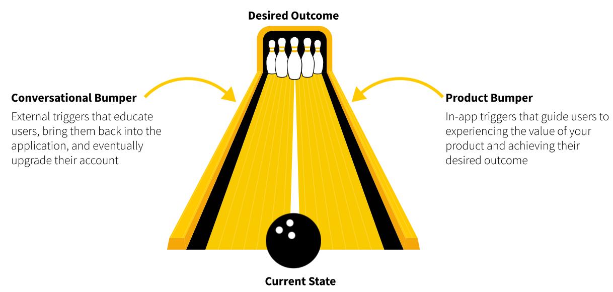 Wes Bush's Bowing Alley Framework