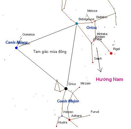 Chòm sao Thợ Săn - Orion - WE9YcxqAa4LJNVSht2qloNemcbb984UlSpdBCLJSydFkMjRwz4OI6aBY9roP4s X9tIfL2qcvSYH9LQmFGbKxghfLEloe2m7nOIXExJPu lcL5q8 / Thiên văn học Đà Nẵng