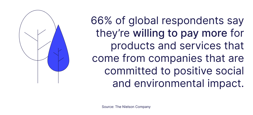 The Nielson Company stats on green consumerism