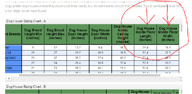 Step 1 - Get your floor layout dimensions from the dog house sizing chart.
